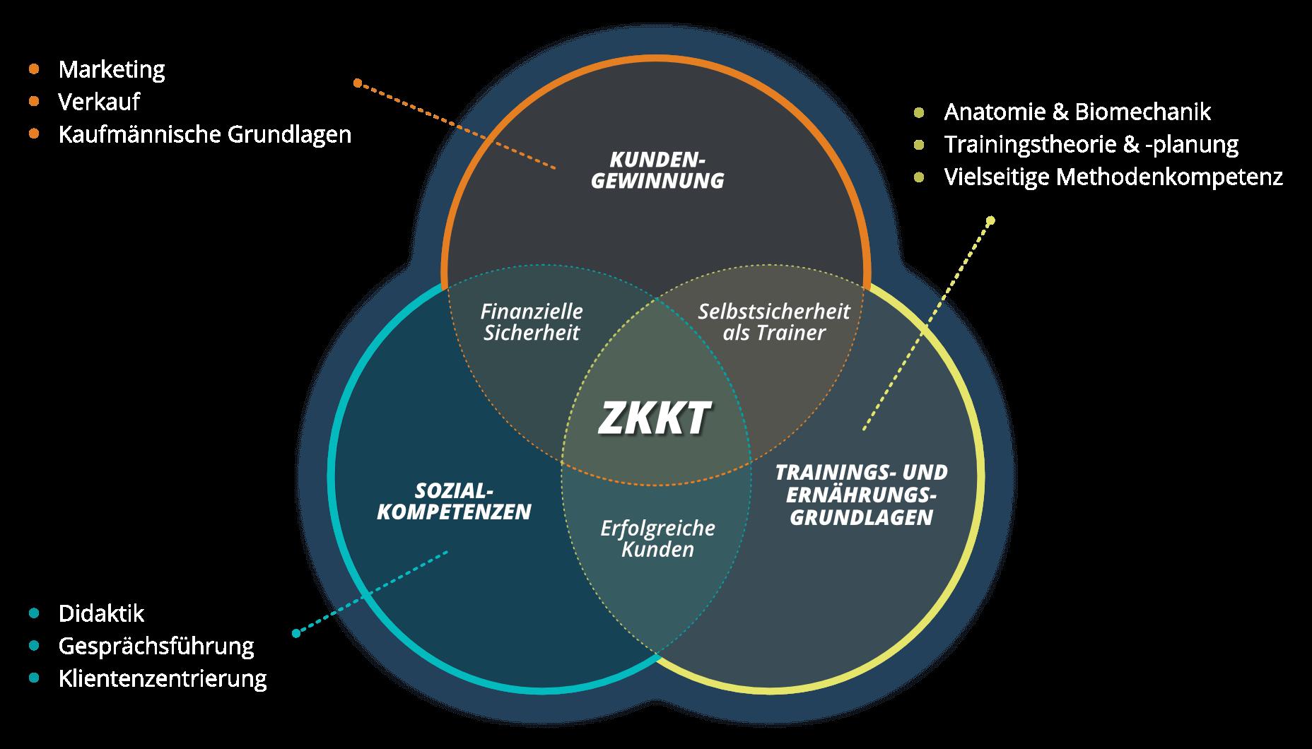 web-dkka-prinzipien-transp-2x